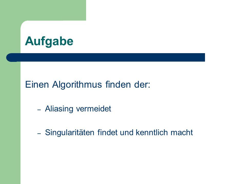 Aufgabe Einen Algorithmus finden der: – Aliasing vermeidet – Singularitäten findet und kenntlich macht
