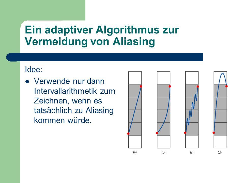 Ein adaptiver Algorithmus zur Vermeidung von Aliasing Idee: Verwende nur dann Intervallarithmetik zum Zeichnen, wenn es tatsächlich zu Aliasing kommen würde.