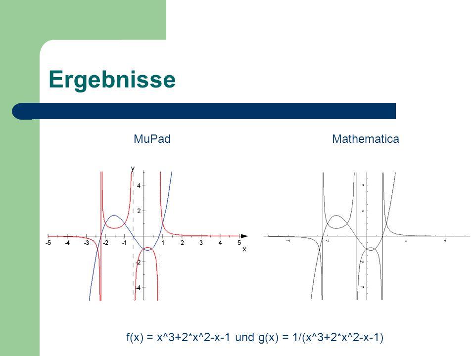 Ergebnisse MathematicaMuPad f(x) = x^3+2*x^2-x-1 und g(x) = 1/(x^3+2*x^2-x-1)