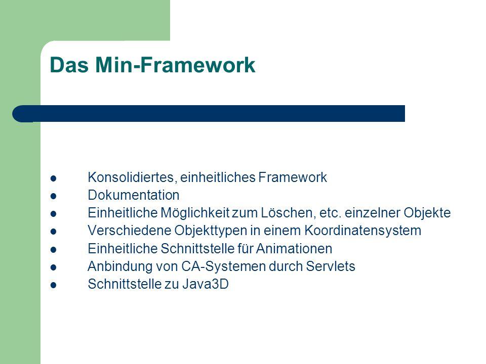 Das Min-Framework Konsolidiertes, einheitliches Framework Dokumentation Einheitliche Möglichkeit zum Löschen, etc.