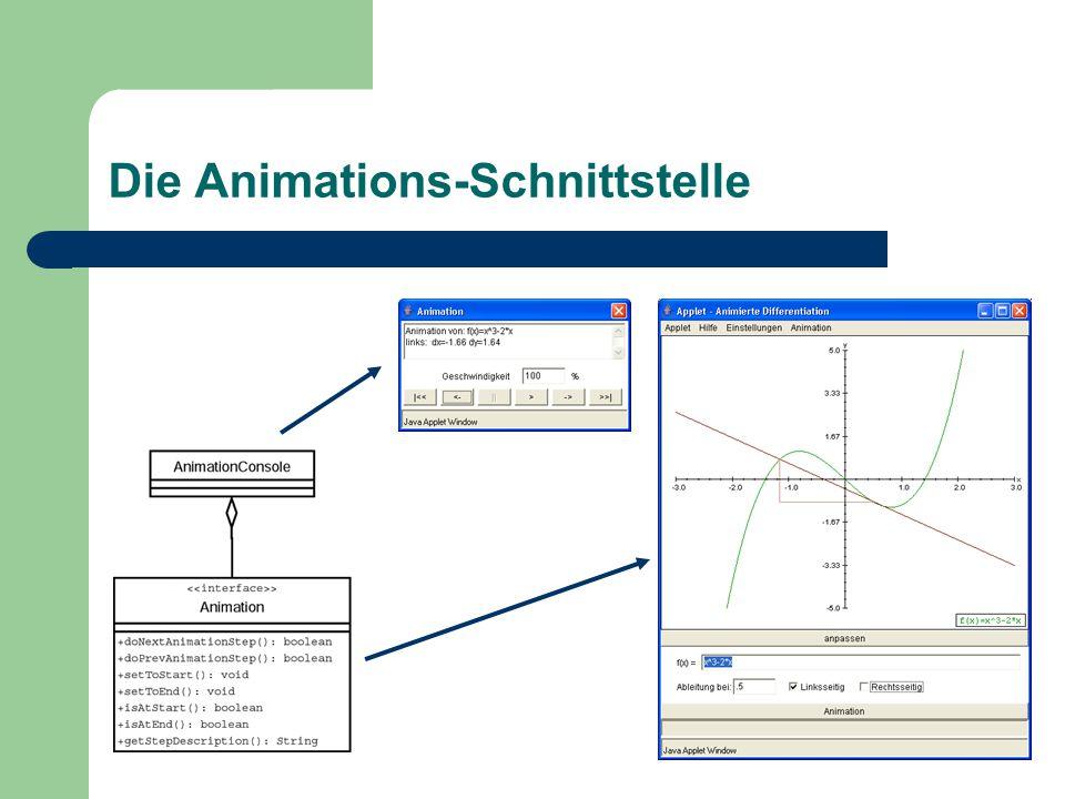 Die Animations-Schnittstelle