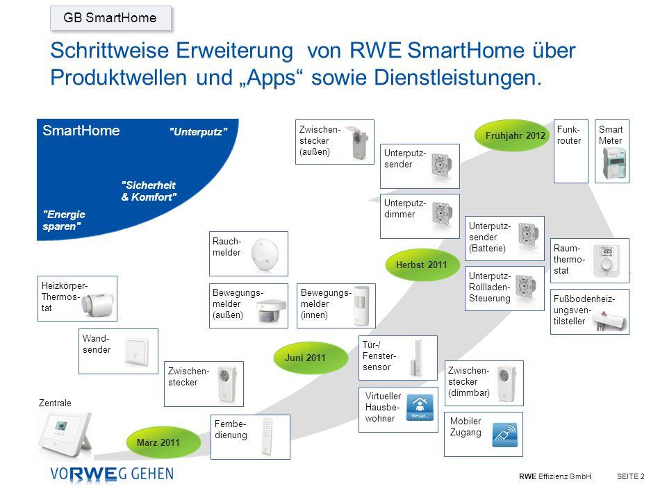 RWE Effizienz GmbHSEITE 3 Einfache Bedienung ist über PC, Smartphone, Fernbedienung und Internet möglich.