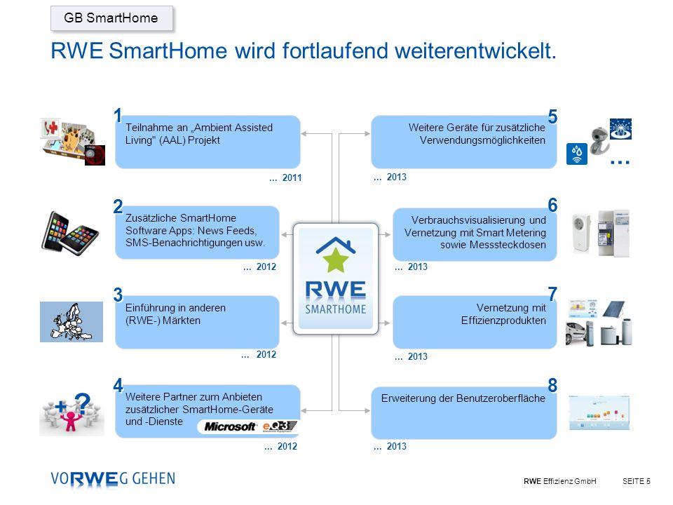 RWE Effizienz GmbHSEITE 5 RWE SmartHome wird fortlaufend weiterentwickelt.