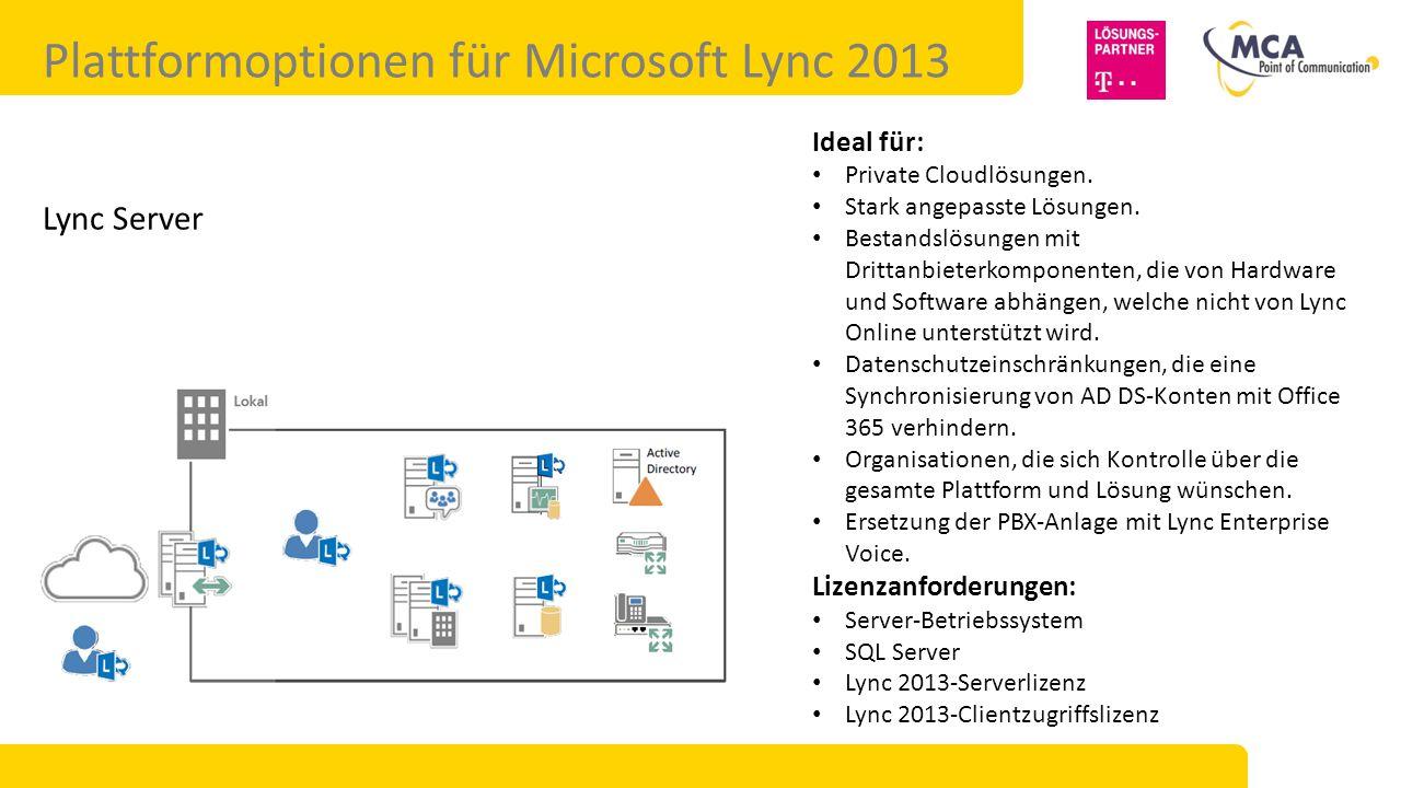 Plattformoptionen für Microsoft Lync 2013 Lync Server Ideal für: Private Cloudlösungen. Stark angepasste Lösungen. Bestandslösungen mit Drittanbieterk