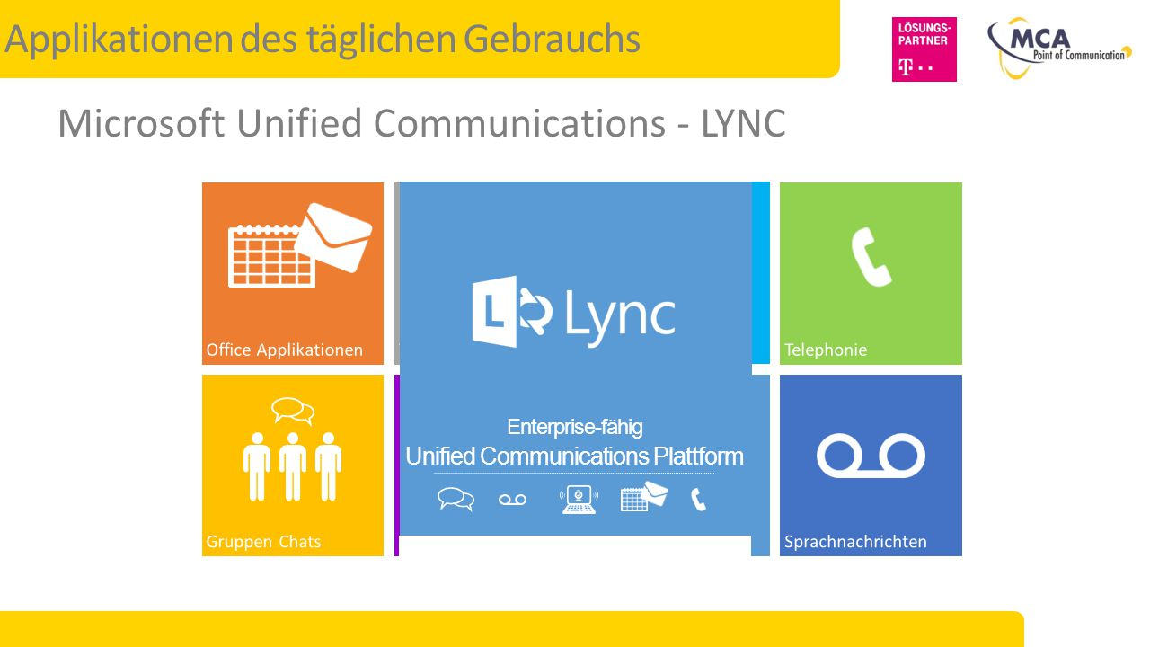Deploymentmöglichkeiten Office 365, Lync Online Partner-hosted multi-tenant Lync Online Lync Server Private cloud / dedicated Lync Server Single domain & directory Users split – server / online Lync Hybrid