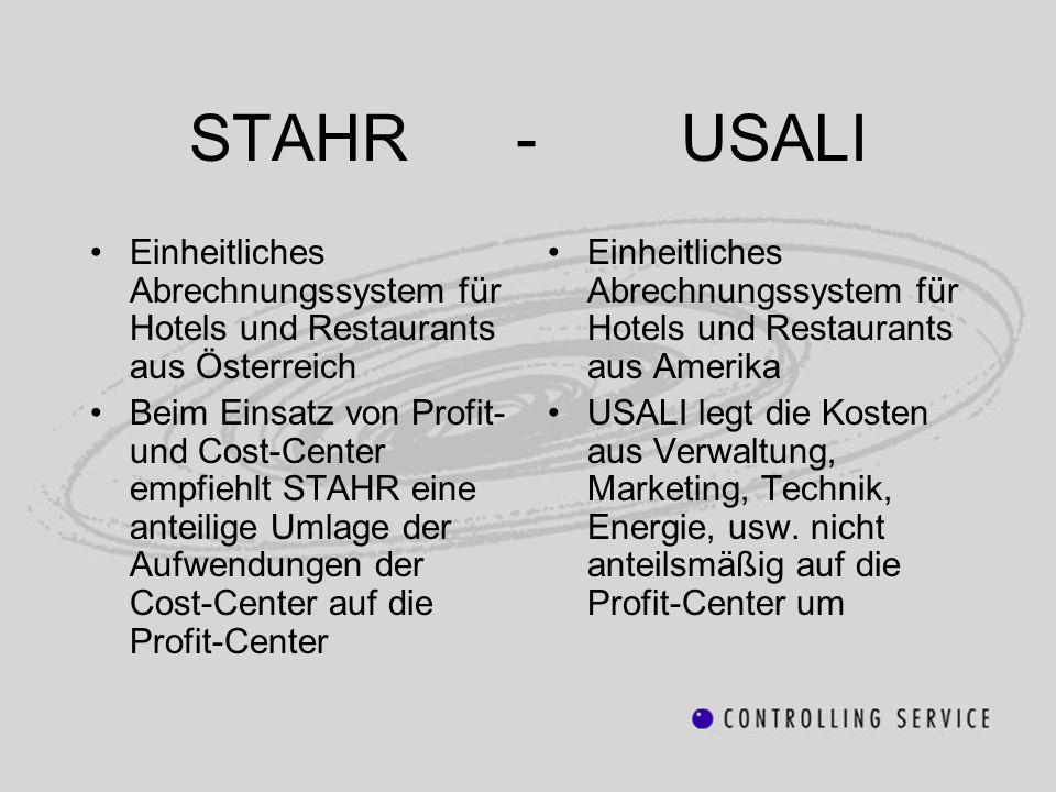 STAHR - USALI Einheitliches Abrechnungssystem für Hotels und Restaurants aus Österreich Beim Einsatz von Profit- und Cost-Center empfiehlt STAHR eine