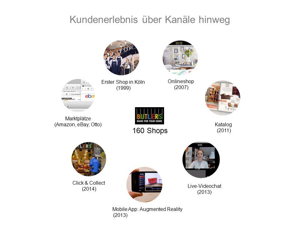 Kundenerlebnis über Kanäle hinweg Click & Collect (2014) Mobile App: Augmented Reality (2013) Live-Videochat (2013) Marktplätze (Amazon, eBay, Otto) Katalog (2011) Erster Shop in Köln (1999) Onlineshop (2007) 160 Shops
