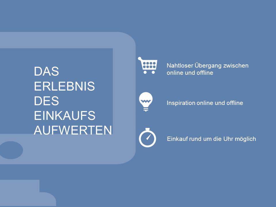 DAS ERLEBNIS DES EINKAUFS AUFWERTEN Inspiration online und offline Einkauf rund um die Uhr möglich Nahtloser Übergang zwischen online und offline