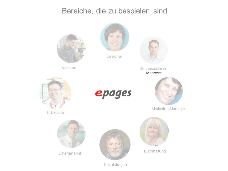 Dispatch assistant Interface to partners Bereiche, die zu bespielen sind DHL Marktplätze und Newsletter etracker, Google Analytics Regelmäßige Updates ERP Interface Marketing-Manager Buchhaltung SEO Cockpit Suchmaschinen- Manager Design Service Designer Versand Trusted ShopsRechtsfragen Datenanalyst IT-Experte