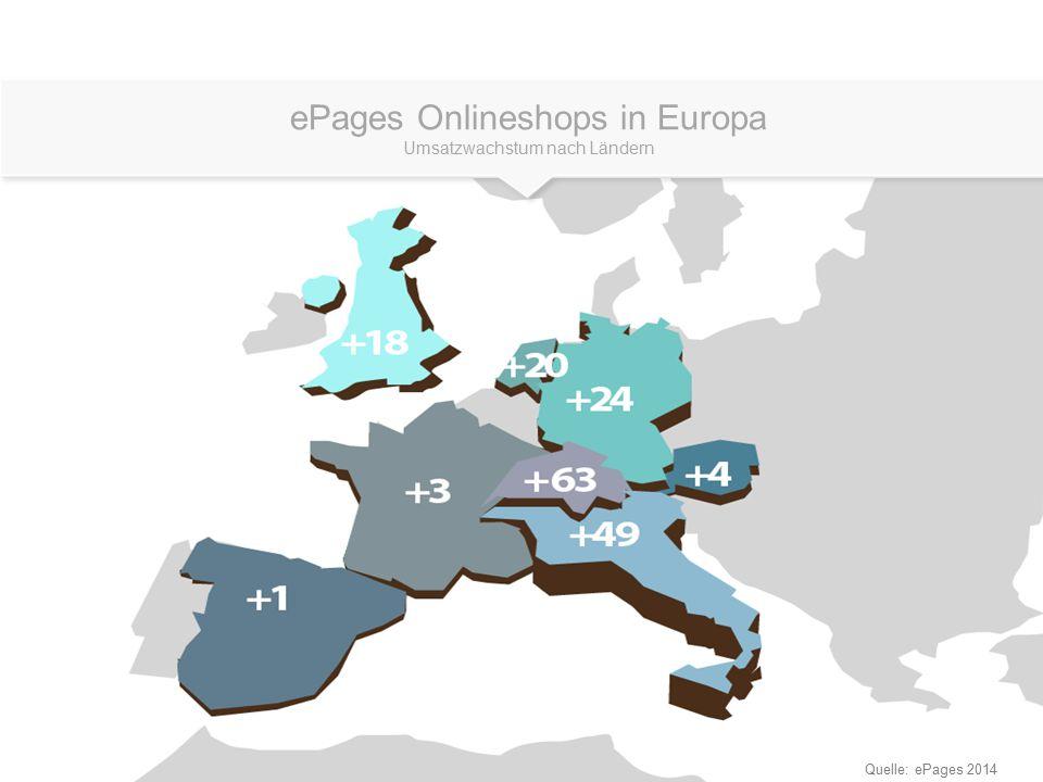 ePages Onlineshops in Europa Umsatzwachstum nach Ländern Quelle: ePages 2014