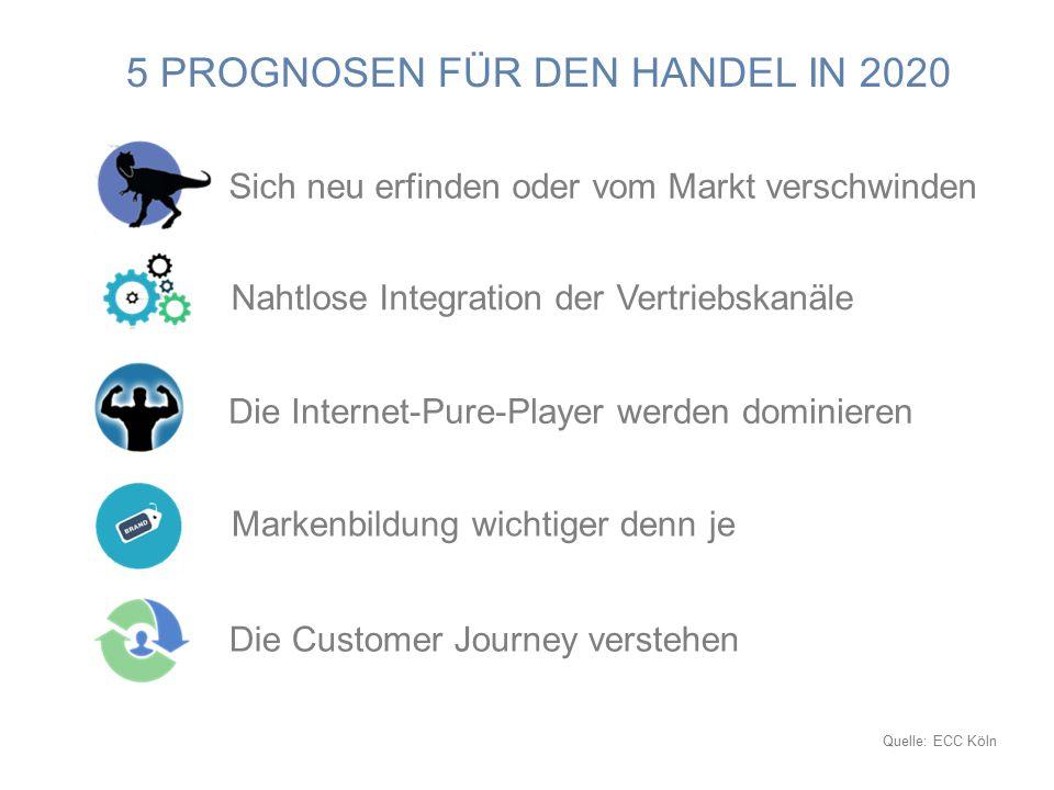 Quelle: ECC Köln 5 PROGNOSEN FÜR DEN HANDEL IN 2020 Sich neu erfinden oder vom Markt verschwinden Nahtlose Integration der Vertriebskanäle Die Interne