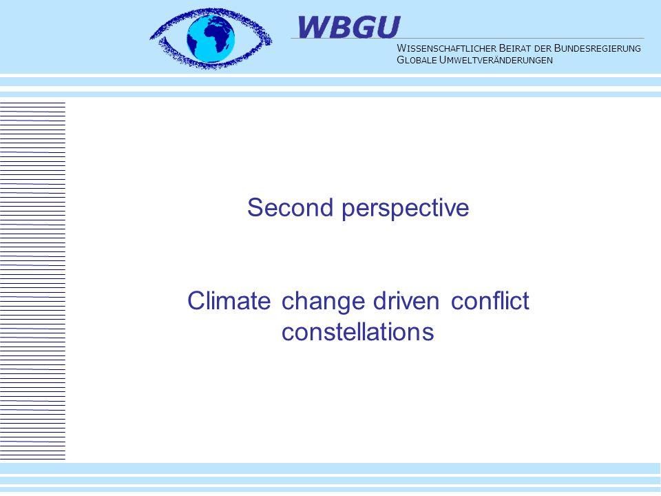 15 W ISSENSCHAFTLICHER B EIRAT DER B UNDESREGIERUNG G LOBALE U MWELTVERÄNDERUNGEN Second perspective Climate change driven conflict constellations