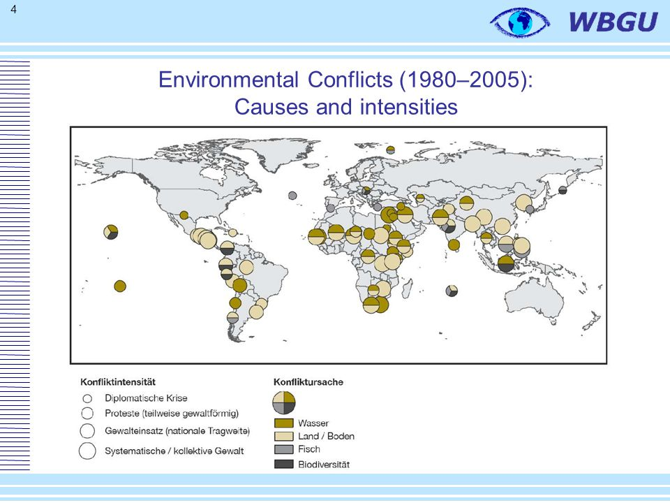 35 Climate Change - conflict constellations in world regions