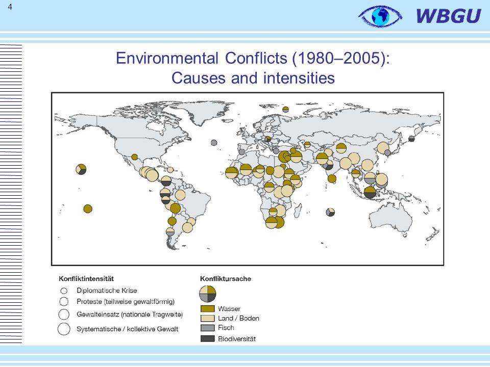 25 Glaciers: Global Mass Balance World Glacier Monitoring Service