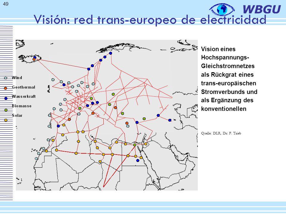 49 Visión: red trans-europeo de electricidad Vision eines Hochspannungs- Gleichstromnetzes als Rückgrat eines trans-europäischen Stromverbunds und als Ergänzung des konventionellen Quelle: DLR, Dr: F.