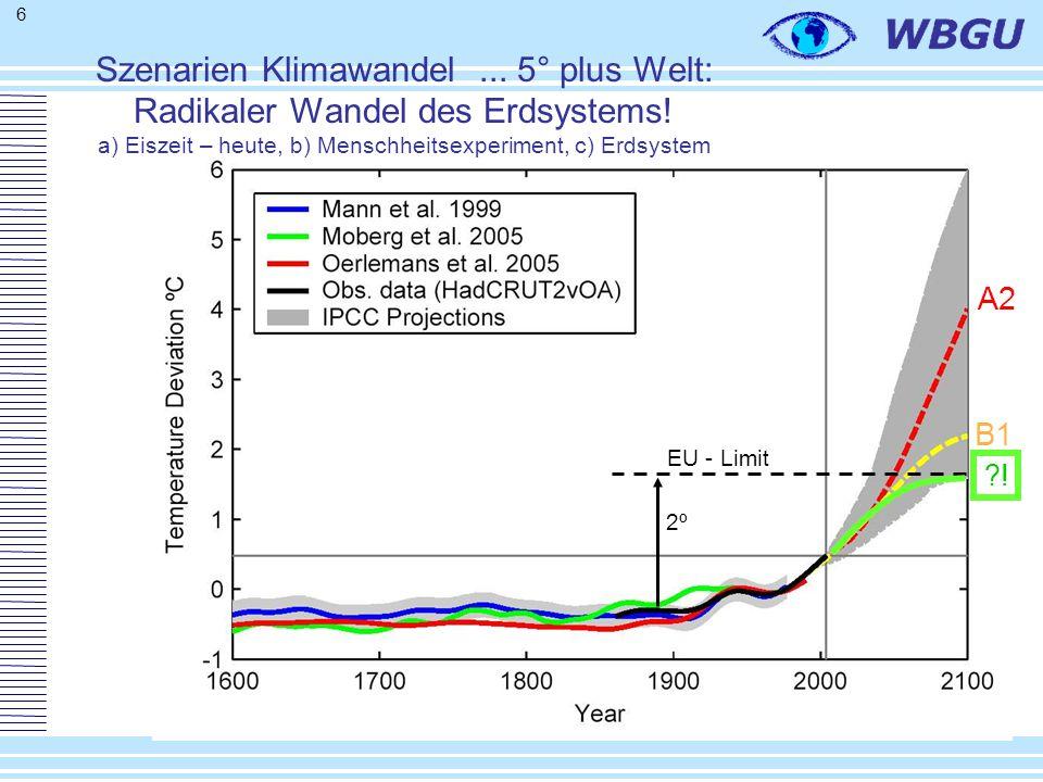 6 A2 B1 2º2º EU - Limit ?! Szenarien Klimawandel... 5° plus Welt: Radikaler Wandel des Erdsystems! a) Eiszeit – heute, b) Menschheitsexperiment, c) Er