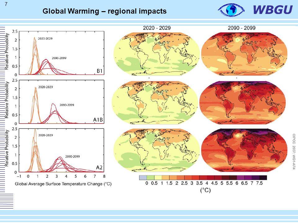 7 Figure SPM.6 Global Warming – regional impacts