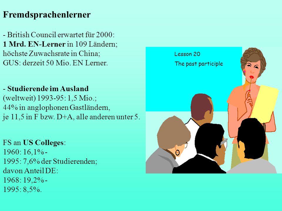 Fremdsprachenlerner - British Council erwartet für 2000: 1 Mrd. EN-Lerner in 109 Ländern; höchste Zuwachsrate in China; GUS: derzeit 50 Mio. EN Lerner