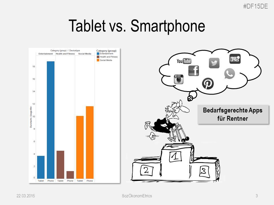 #DF15DE Tablet vs. Smartphone 22.03.2015SozÖkonomEtrics3 Bedarfsgerechte Apps für Rentner