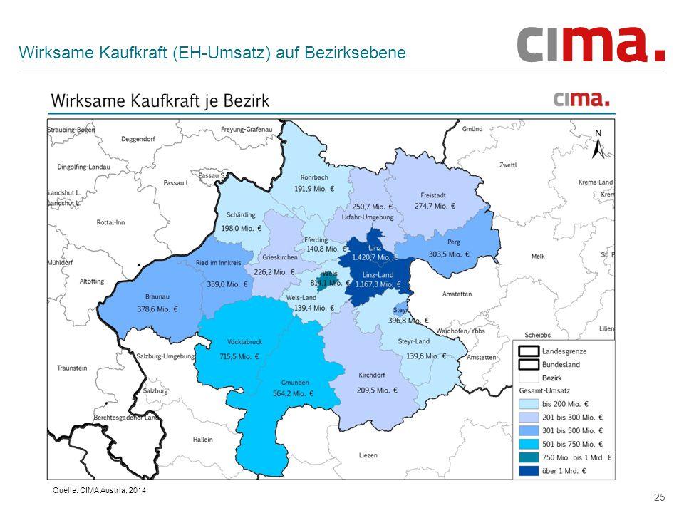 25 Wirksame Kaufkraft (EH-Umsatz) auf Bezirksebene Quelle: CIMA Austria, 2014