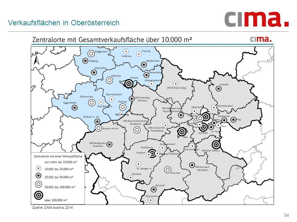 34 Verkaufsflächen in Oberösterreich Quelle: CIMA Austria, 2014
