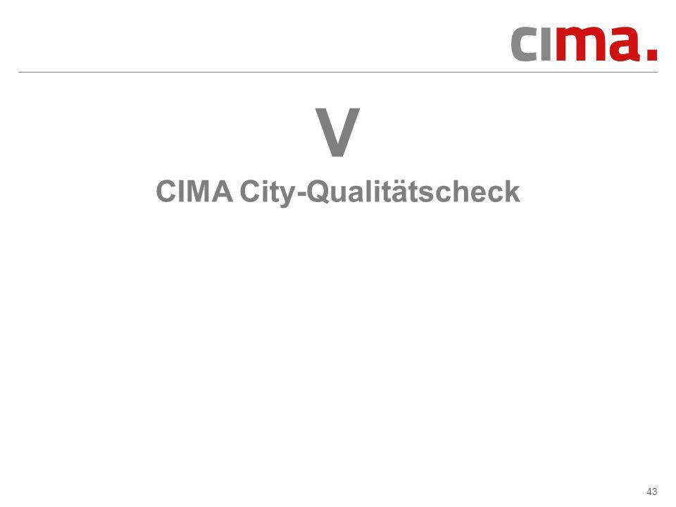43 V CIMA City-Qualitätscheck