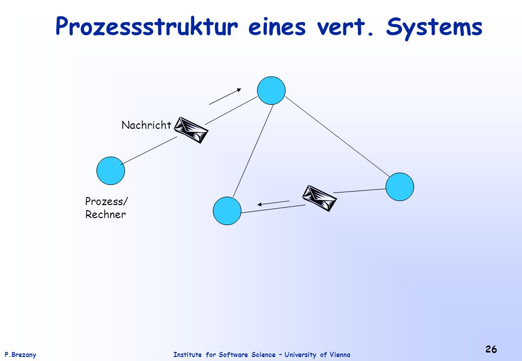 Institute for Software Science – University of ViennaP.Brezany 26 Prozessstruktur eines vert.