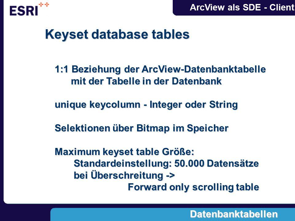 ArcView als SDE - Client Keyset database tables 1:1 Beziehung der ArcView-Datenbanktabelle mit der Tabelle in der Datenbank mit der Tabelle in der Datenbank unique keycolumn - Integer oder String Selektionen über Bitmap im Speicher Maximum keyset table Größe: Standardeinstellung: 50.000 Datensätze Standardeinstellung: 50.000 Datensätze bei Überschreitung -> bei Überschreitung -> Forward only scrolling table Forward only scrolling table Datenbanktabellen