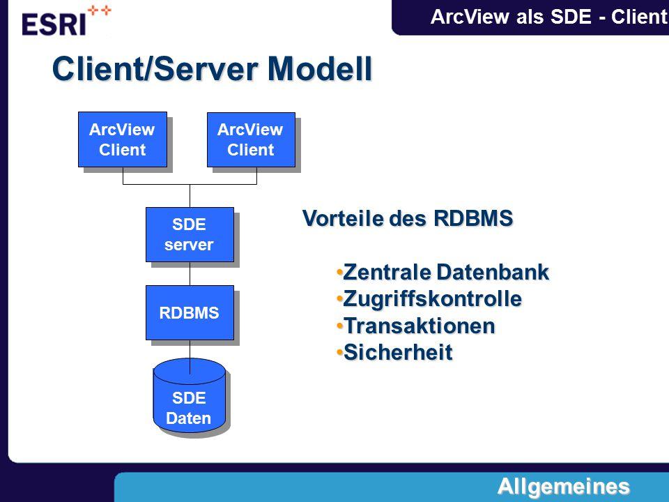 ArcView als SDE - Client RDBMS ArcView Client ArcView Client ArcView Client ArcView Client SDE Daten SDE server SDE server Vorteile des RDBMS Zentrale