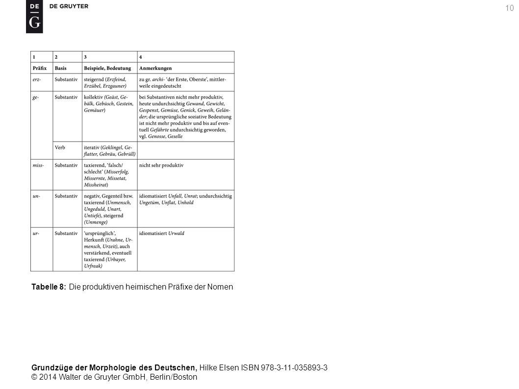 Grundzüge der Morphologie des Deutschen, Hilke Elsen ISBN 978-3-11-035893-3 © 2014 Walter de Gruyter GmbH, Berlin/Boston 10 Tabelle 8: Die produktiven heimischen Präfixe der Nomen