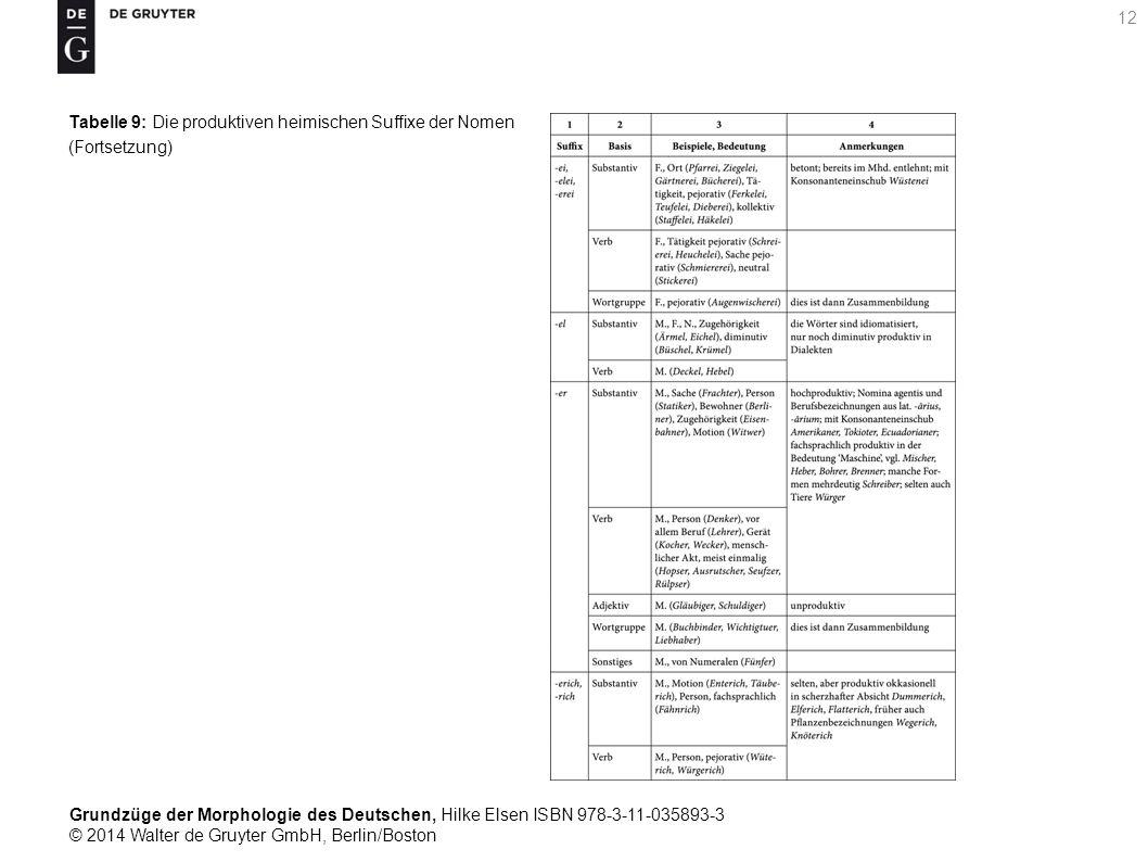 Grundzüge der Morphologie des Deutschen, Hilke Elsen ISBN 978-3-11-035893-3 © 2014 Walter de Gruyter GmbH, Berlin/Boston 12 Tabelle 9: Die produktiven heimischen Suffixe der Nomen (Fortsetzung)
