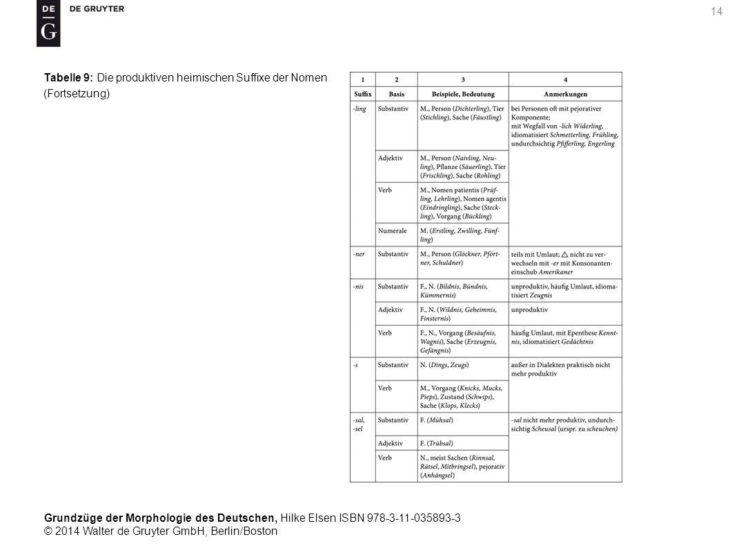Grundzüge der Morphologie des Deutschen, Hilke Elsen ISBN 978-3-11-035893-3 © 2014 Walter de Gruyter GmbH, Berlin/Boston 14 Tabelle 9: Die produktiven heimischen Suffixe der Nomen (Fortsetzung)