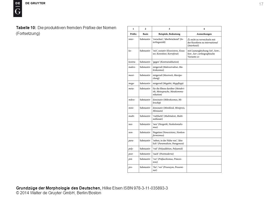 Grundzüge der Morphologie des Deutschen, Hilke Elsen ISBN 978-3-11-035893-3 © 2014 Walter de Gruyter GmbH, Berlin/Boston 17 Tabelle 10: Die produktiven fremden Präfixe der Nomen (Fortsetzung)