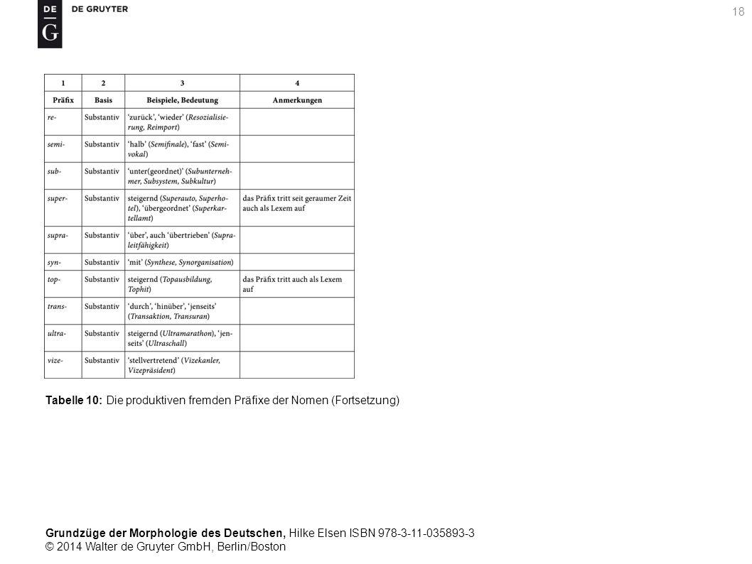 Grundzüge der Morphologie des Deutschen, Hilke Elsen ISBN 978-3-11-035893-3 © 2014 Walter de Gruyter GmbH, Berlin/Boston 18 Tabelle 10: Die produktiven fremden Präfixe der Nomen (Fortsetzung)