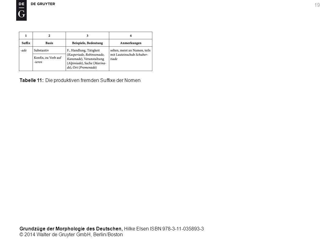 Grundzüge der Morphologie des Deutschen, Hilke Elsen ISBN 978-3-11-035893-3 © 2014 Walter de Gruyter GmbH, Berlin/Boston 19 Tabelle 11: Die produktiven fremden Suffixe der Nomen