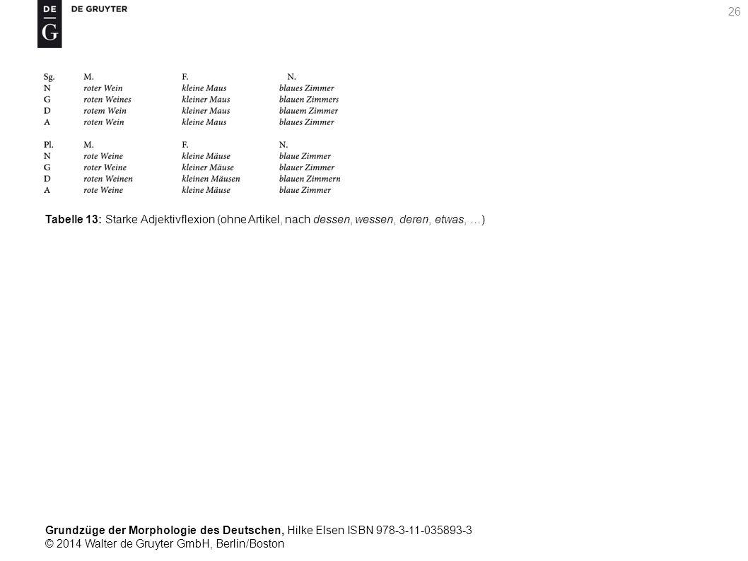 Grundzüge der Morphologie des Deutschen, Hilke Elsen ISBN 978-3-11-035893-3 © 2014 Walter de Gruyter GmbH, Berlin/Boston 26 Tabelle 13: Starke Adjektivflexion (ohne Artikel, nach dessen, wessen, deren, etwas, …)