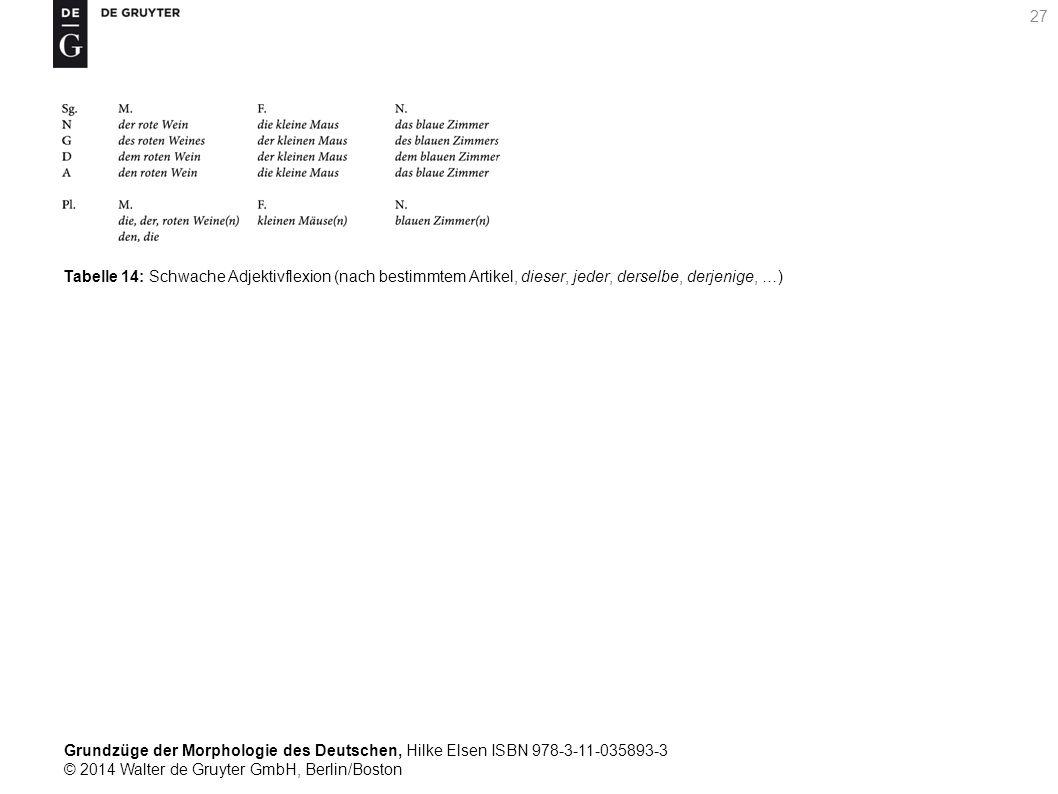Grundzüge der Morphologie des Deutschen, Hilke Elsen ISBN 978-3-11-035893-3 © 2014 Walter de Gruyter GmbH, Berlin/Boston 27 Tabelle 14: Schwache Adjektivflexion (nach bestimmtem Artikel, dieser, jeder, derselbe, derjenige, …)