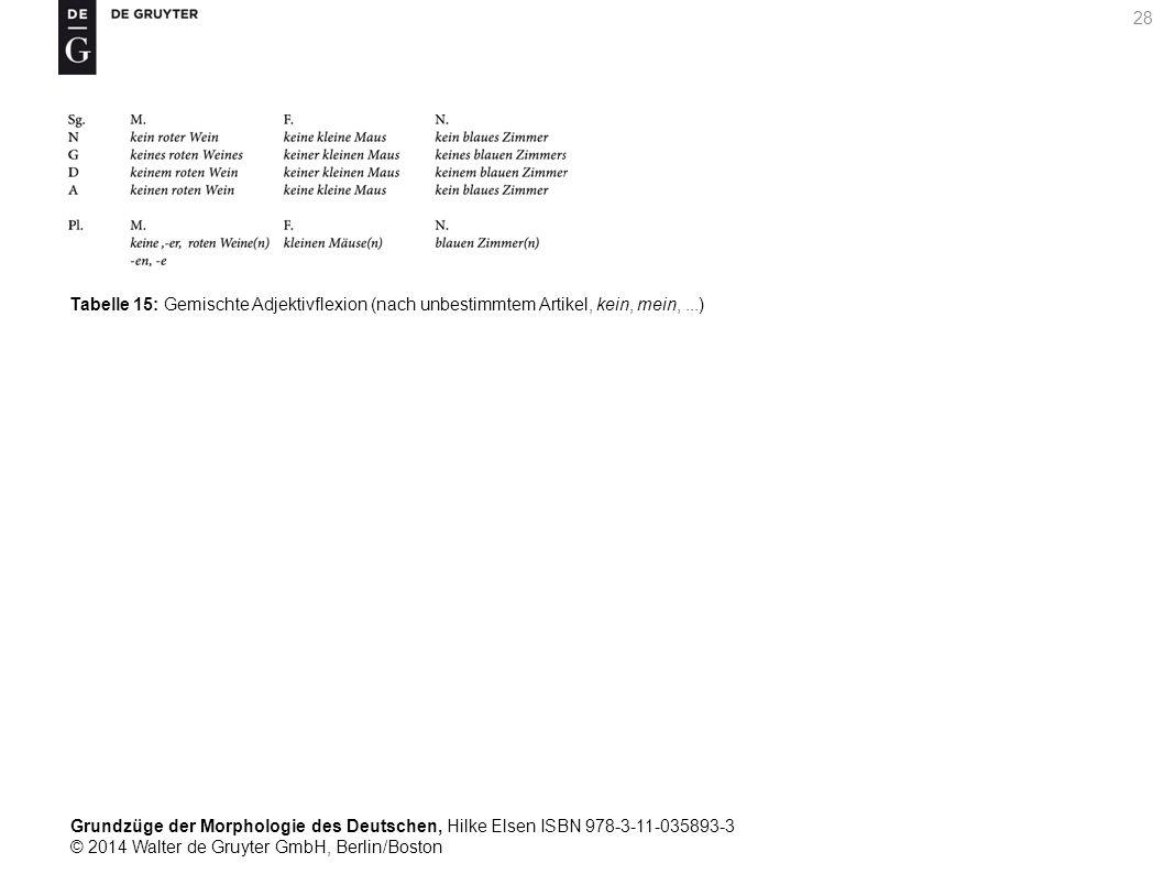 Grundzüge der Morphologie des Deutschen, Hilke Elsen ISBN 978-3-11-035893-3 © 2014 Walter de Gruyter GmbH, Berlin/Boston 28 Tabelle 15: Gemischte Adjektivflexion (nach unbestimmtem Artikel, kein, mein,...)