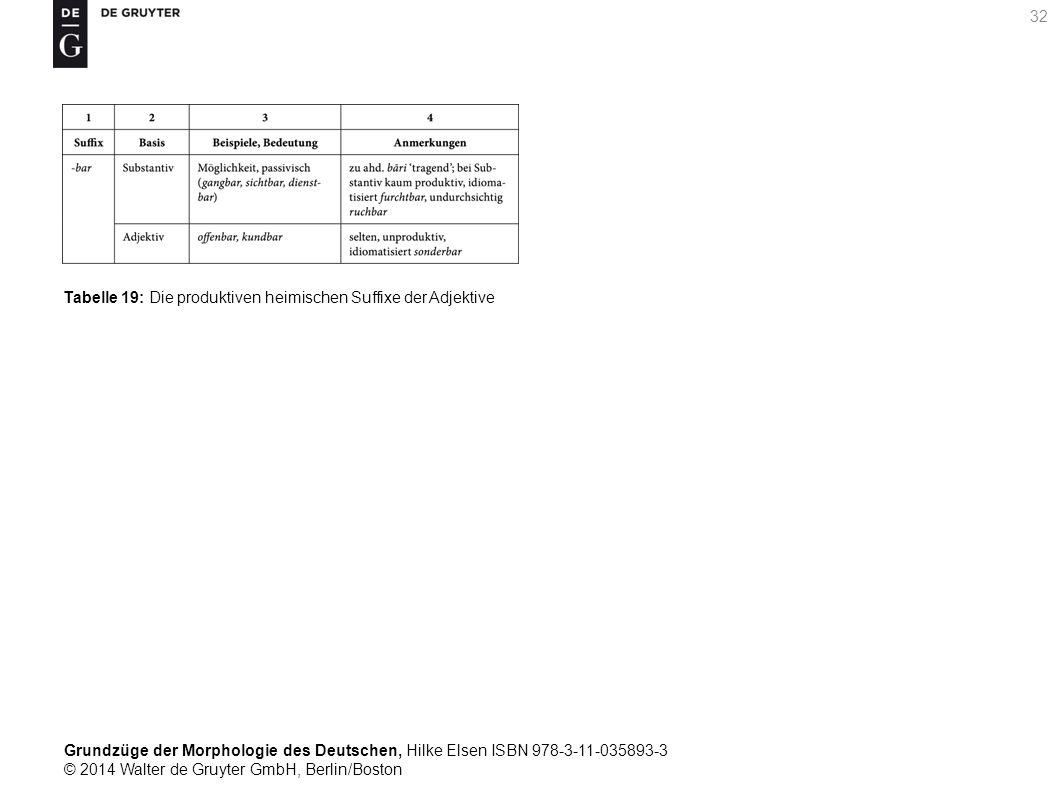 Grundzüge der Morphologie des Deutschen, Hilke Elsen ISBN 978-3-11-035893-3 © 2014 Walter de Gruyter GmbH, Berlin/Boston 32 Tabelle 19: Die produktiven heimischen Suffixe der Adjektive