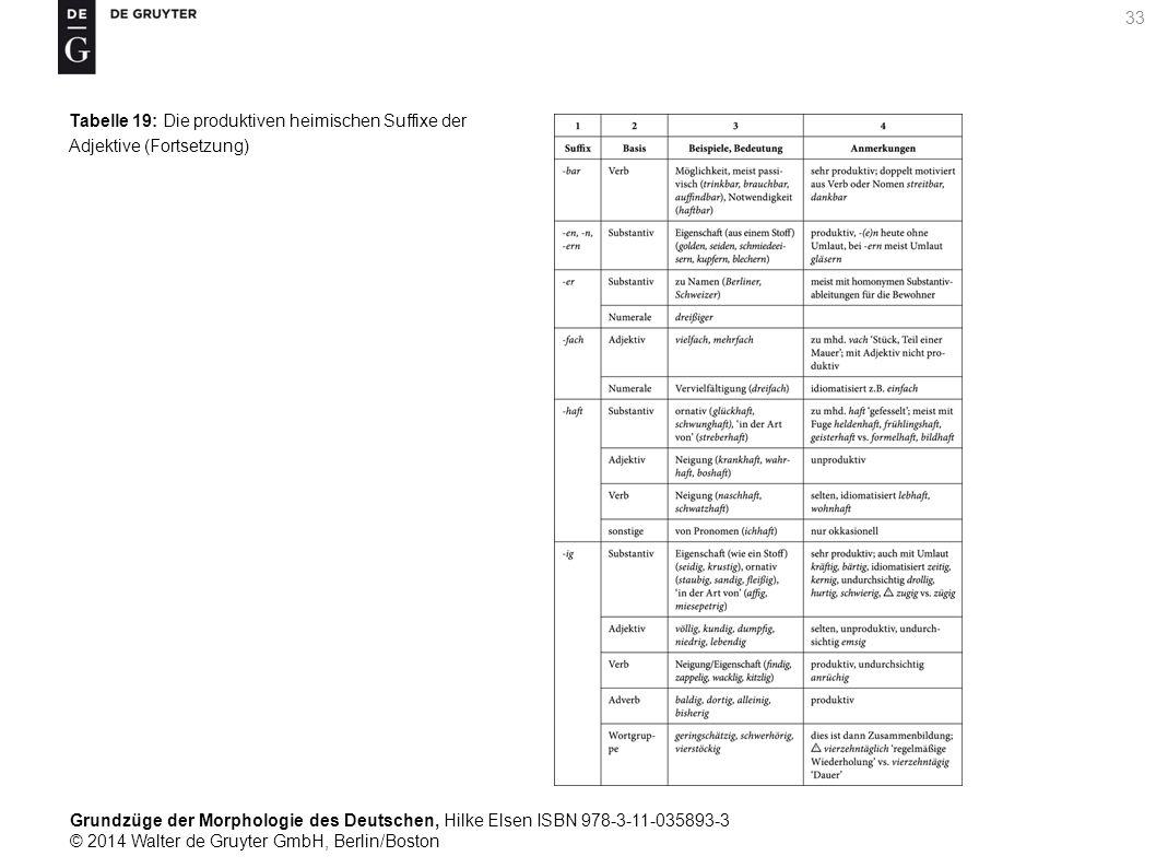 Grundzüge der Morphologie des Deutschen, Hilke Elsen ISBN 978-3-11-035893-3 © 2014 Walter de Gruyter GmbH, Berlin/Boston 33 Tabelle 19: Die produktiven heimischen Suffixe der Adjektive (Fortsetzung)