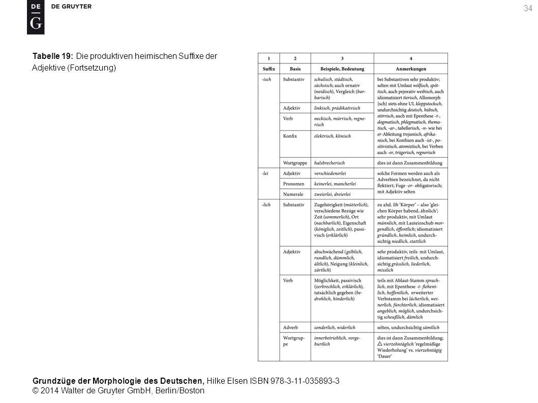 Grundzüge der Morphologie des Deutschen, Hilke Elsen ISBN 978-3-11-035893-3 © 2014 Walter de Gruyter GmbH, Berlin/Boston 34 Tabelle 19: Die produktiven heimischen Suffixe der Adjektive (Fortsetzung)