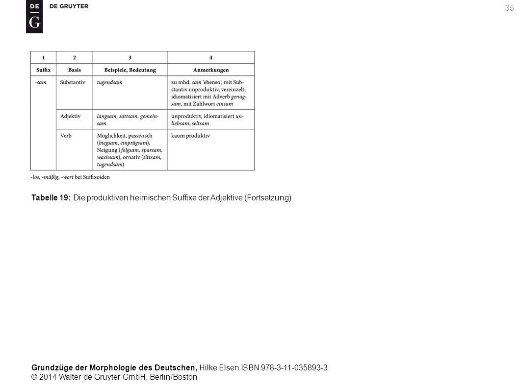Grundzüge der Morphologie des Deutschen, Hilke Elsen ISBN 978-3-11-035893-3 © 2014 Walter de Gruyter GmbH, Berlin/Boston 35 Tabelle 19: Die produktiven heimischen Suffixe der Adjektive (Fortsetzung)