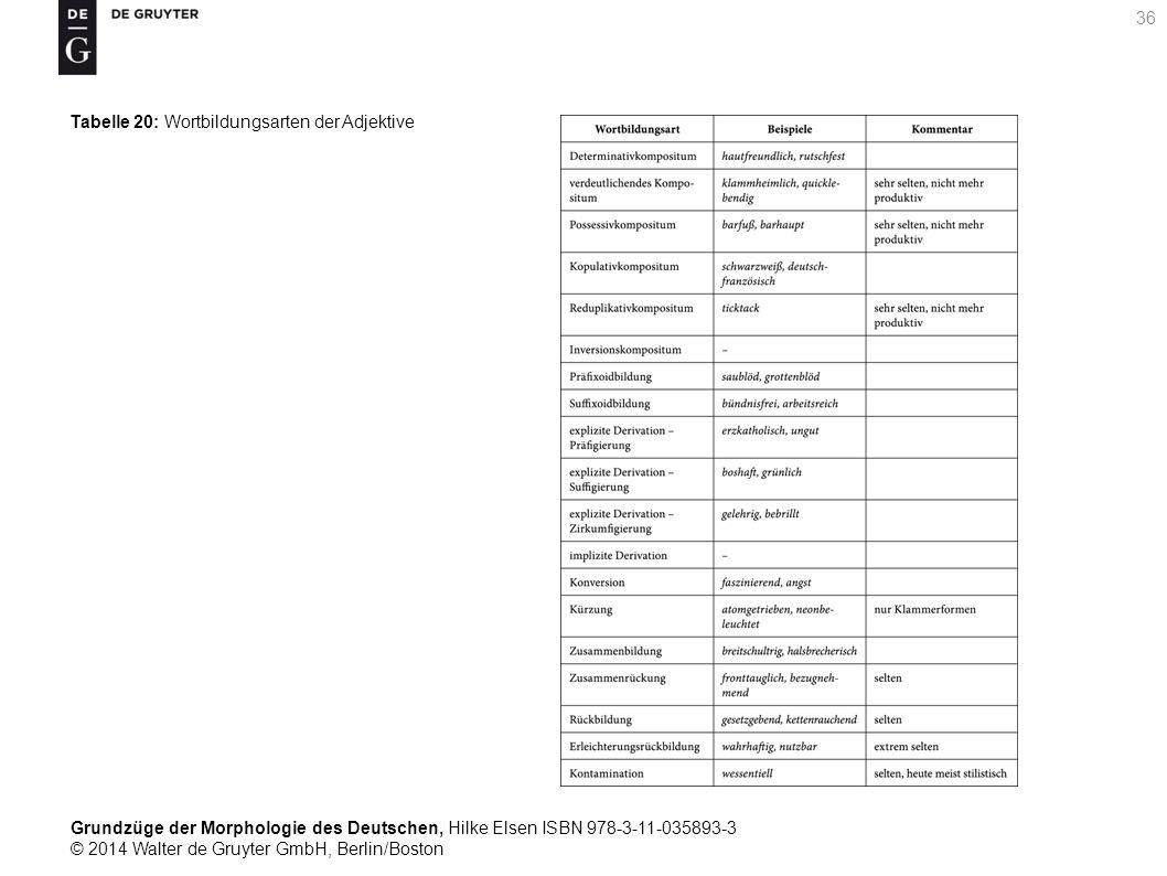 Grundzüge der Morphologie des Deutschen, Hilke Elsen ISBN 978-3-11-035893-3 © 2014 Walter de Gruyter GmbH, Berlin/Boston 36 Tabelle 20: Wortbildungsarten der Adjektive