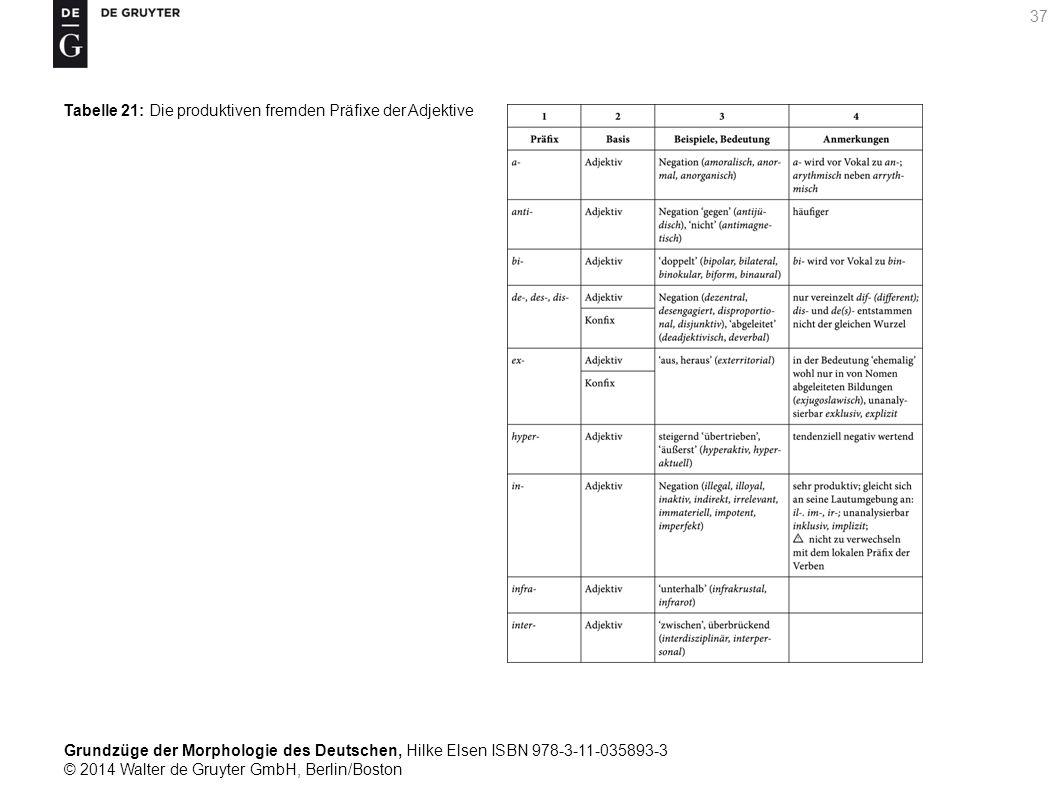 Grundzüge der Morphologie des Deutschen, Hilke Elsen ISBN 978-3-11-035893-3 © 2014 Walter de Gruyter GmbH, Berlin/Boston 37 Tabelle 21: Die produktiven fremden Präfixe der Adjektive