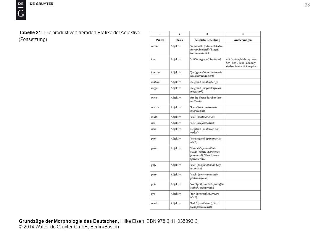 Grundzüge der Morphologie des Deutschen, Hilke Elsen ISBN 978-3-11-035893-3 © 2014 Walter de Gruyter GmbH, Berlin/Boston 38 Tabelle 21: Die produktiven fremden Präfixe der Adjektive (Fortsetzung)