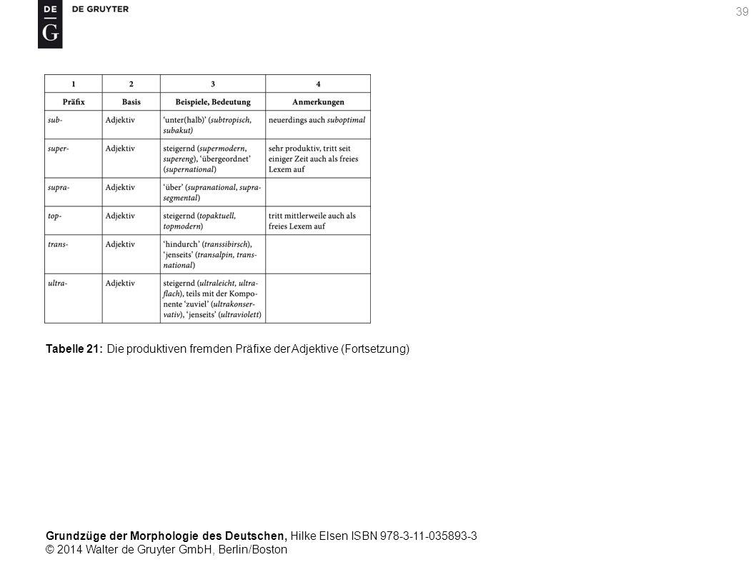 Grundzüge der Morphologie des Deutschen, Hilke Elsen ISBN 978-3-11-035893-3 © 2014 Walter de Gruyter GmbH, Berlin/Boston 39 Tabelle 21: Die produktiven fremden Präfixe der Adjektive (Fortsetzung)