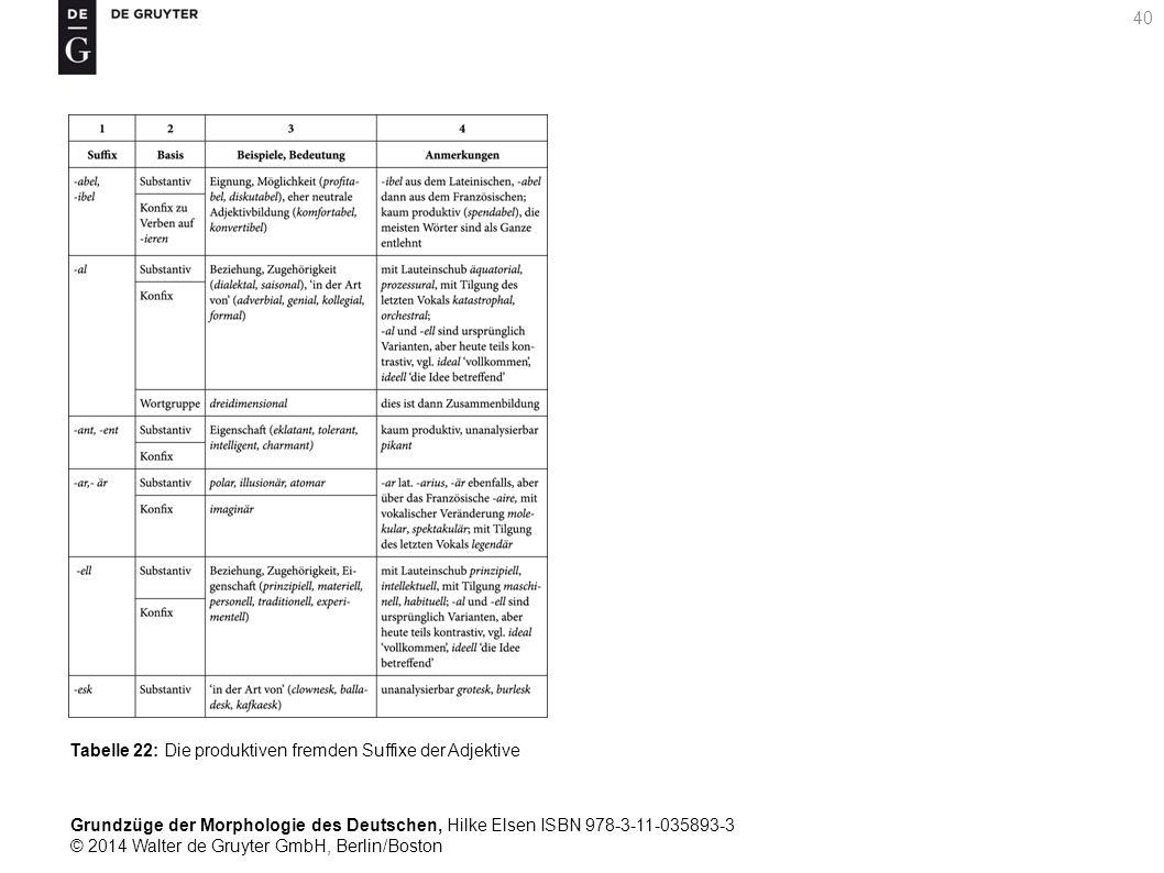Grundzüge der Morphologie des Deutschen, Hilke Elsen ISBN 978-3-11-035893-3 © 2014 Walter de Gruyter GmbH, Berlin/Boston 40 Tabelle 22: Die produktiven fremden Suffixe der Adjektive