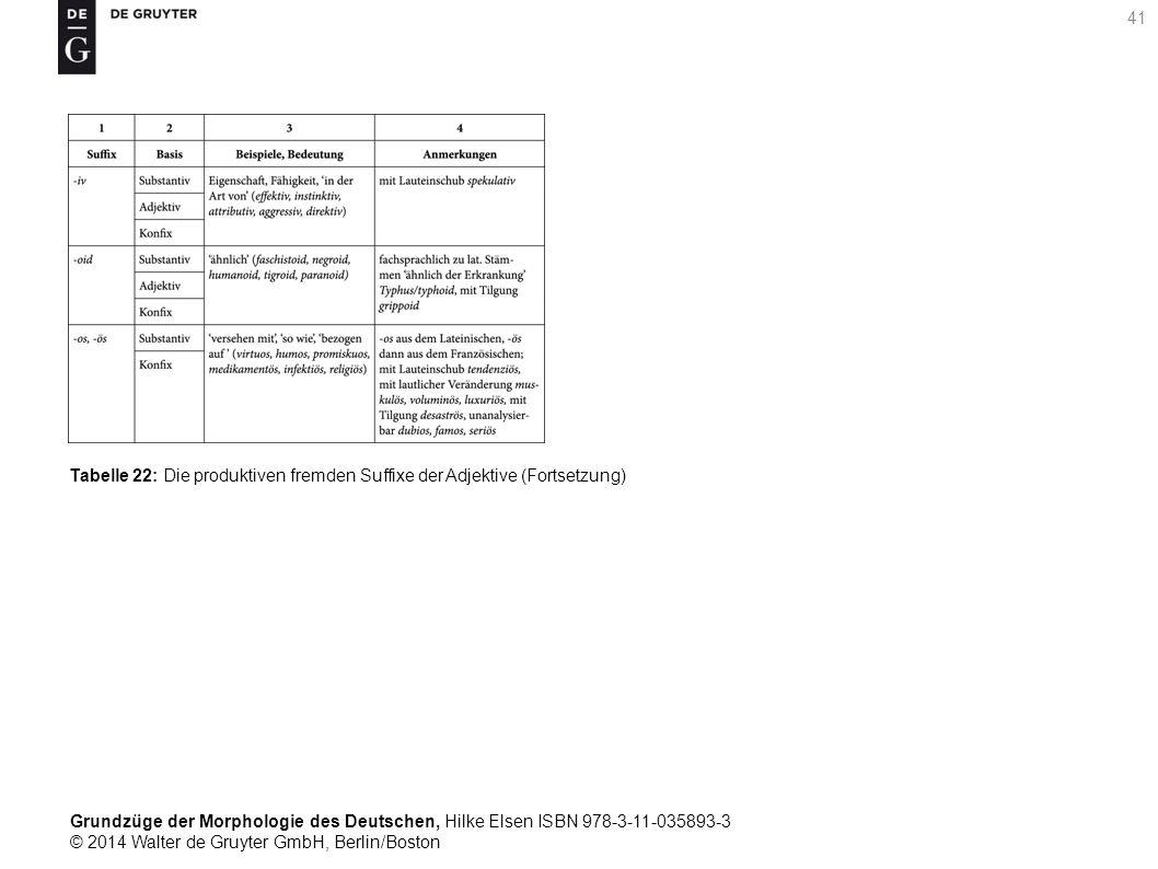 Grundzüge der Morphologie des Deutschen, Hilke Elsen ISBN 978-3-11-035893-3 © 2014 Walter de Gruyter GmbH, Berlin/Boston 41 Tabelle 22: Die produktiven fremden Suffixe der Adjektive (Fortsetzung)