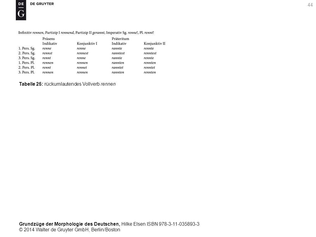 Grundzüge der Morphologie des Deutschen, Hilke Elsen ISBN 978-3-11-035893-3 © 2014 Walter de Gruyter GmbH, Berlin/Boston 44 Tabelle 25: rückumlautendes Vollverb rennen