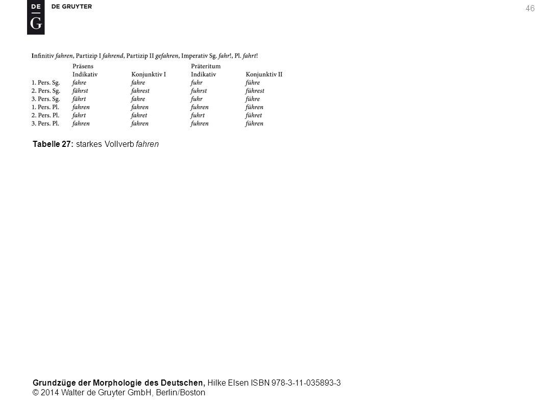 Grundzüge der Morphologie des Deutschen, Hilke Elsen ISBN 978-3-11-035893-3 © 2014 Walter de Gruyter GmbH, Berlin/Boston 46 Tabelle 27: starkes Vollverb fahren